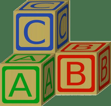 Krishanteringens ABC 1