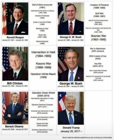 Reagan, Trump och de andra republikanerna 1